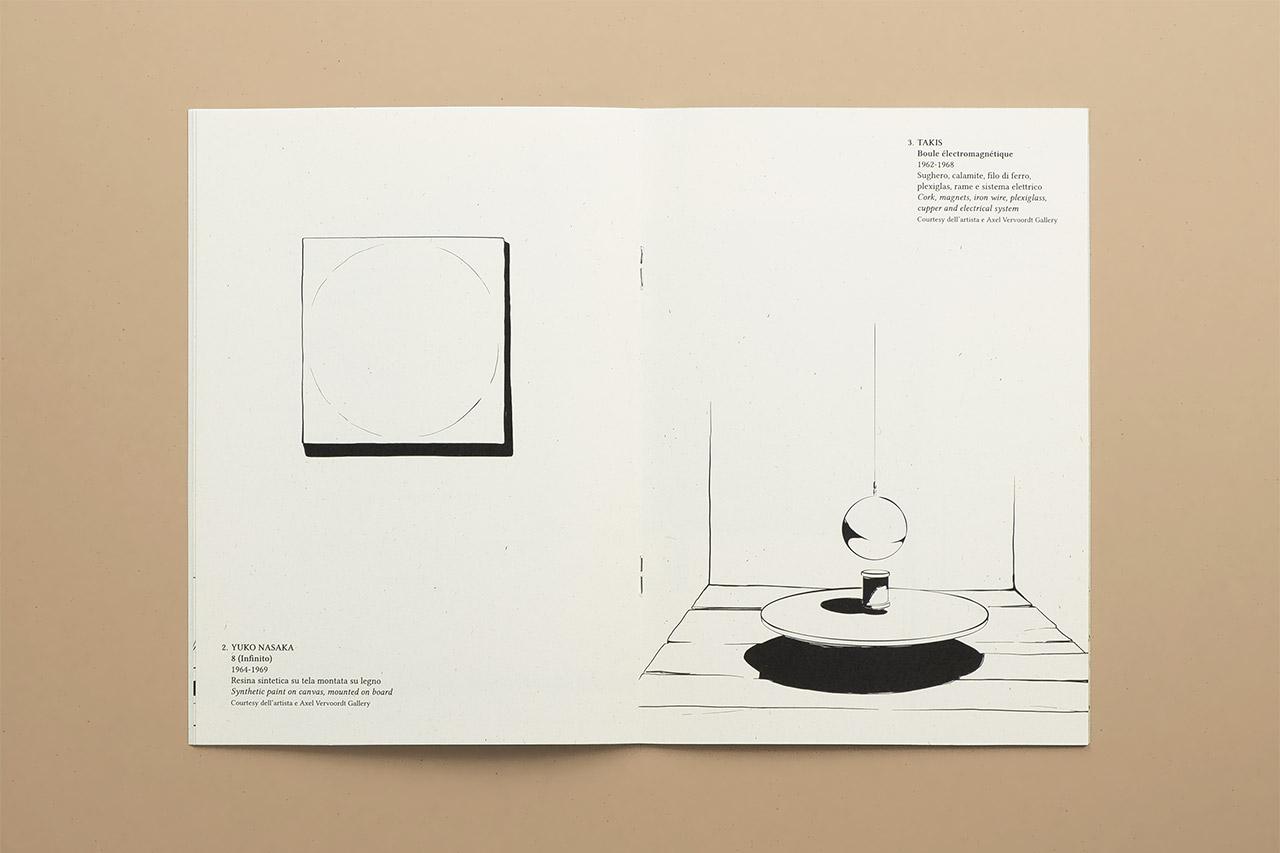 I libretti di Palazzo Fortuny - Intuition spread pages