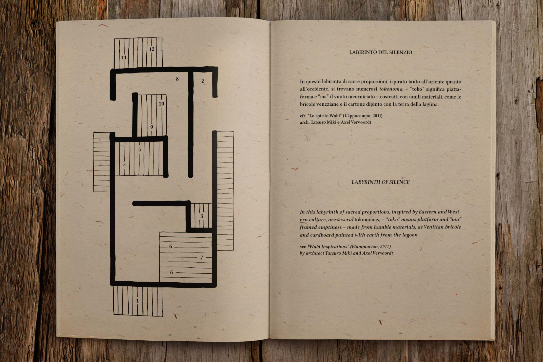 Proportio - libretto 7